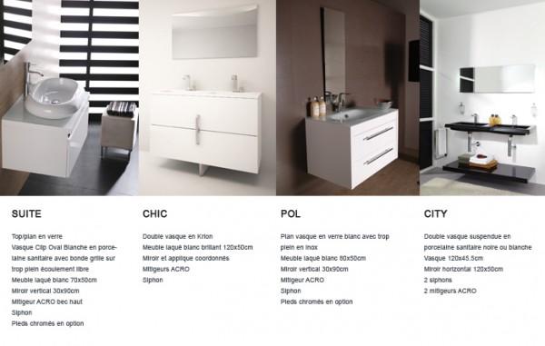 Comment imaginez vous l int rieur de votre future maison - Construire un meuble de salle de bain ...