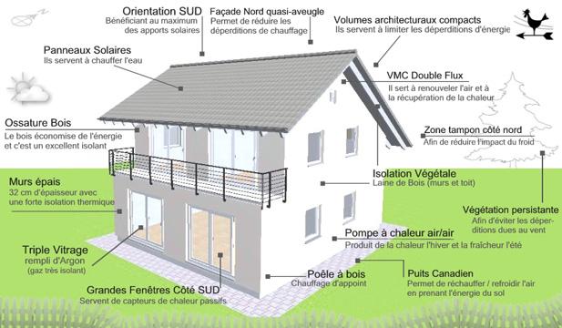 Technique et mat riaux archives page 2 de 3 bien construire - Materiaux de construction de maison ...
