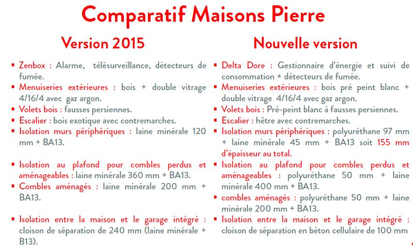 Comparatif maisons pierre with isolation maison pierre for Alarme maison comparatif
